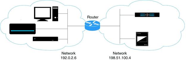 NDI Discovery and Registration – NewTek Knowledge Base